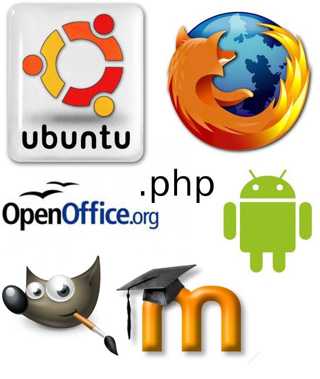 Sistemas de almacenamiento y recuperación de información | Blog ...