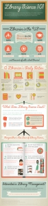 Library-science-101-infographic