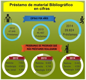 Infografia catalina